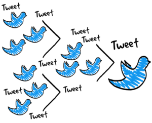 Twitter for Business: 21+ Tips