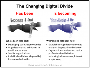 Changing Digital Divide