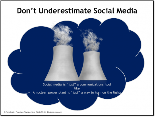 Social Media Management: From Novelty to Utility